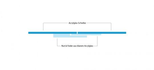 Leuchtkasten-einseitig-scheibe-teilung-scheibe